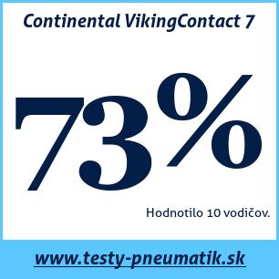 Test zimných pneumatík Continental VikingContact 7