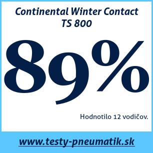 Test zimných pneumatík Continental Winter Contact TS 800