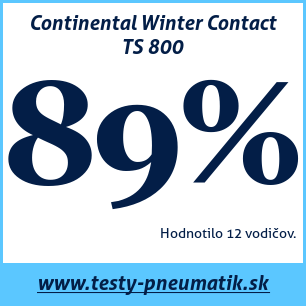 Test zimných pneumatík Continental Winter Contact TS 800