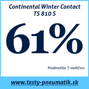 Test zimných pneumatík Continental Winter Contact TS 810 S