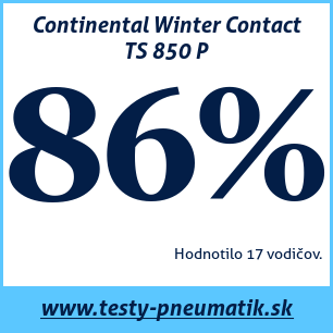 Test zimných pneumatík Continental Winter Contact TS 850 P