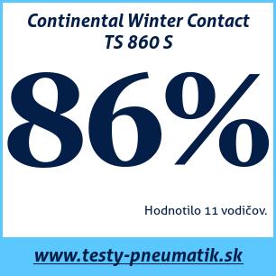 Test zimných pneumatík Continental WinterContact TS 860 S