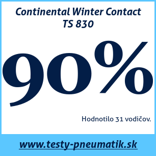 Test zimných pneumatík Continental Winter Contact TS 830