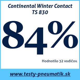 Test zimných pneumatík Continental Winter Contact TS 830