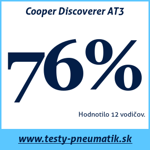 Test celoročných pneumatík Cooper Discoverer AT3