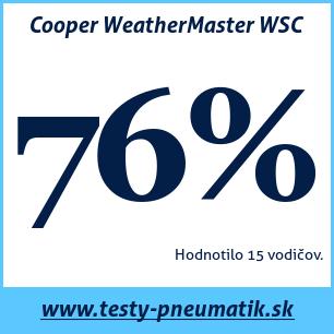 Test zimných pneumatík Cooper WeatherMaster WSC