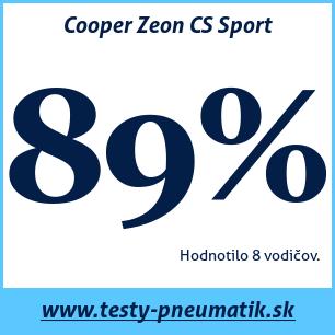 Test letných pneumatík Cooper Zeon CS Sport