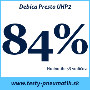 Test letných pneumatík Debica Presto UHP2
