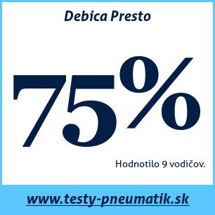 Test letných pneumatík Debica Presto