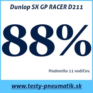Test letných pneumatík Dunlop SX GP RACER D211