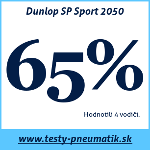 Test letných pneumatík Dunlop SP Sport 2050