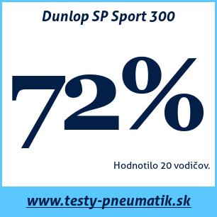 Test celoročných pneumatík Dunlop SP Sport 300