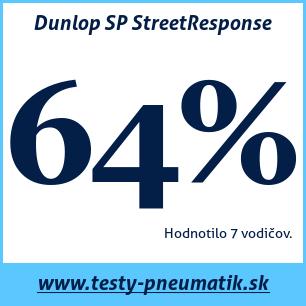 Test letných pneumatík Dunlop SP StreetResponse