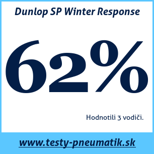 Test zimných pneumatík Dunlop SP Winter Response