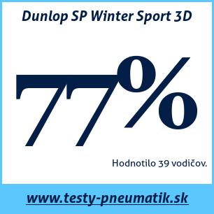 Test zimných pneumatík Dunlop SP Winter Sport 3D