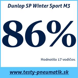 Test zimných pneumatík Dunlop SP Winter Sport M3