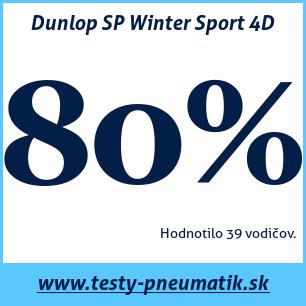 Test zimných pneumatík Dunlop SP Winter Sport 4D