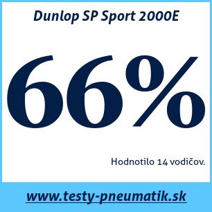 Test letných pneumatík Dunlop SP Sport 2000E