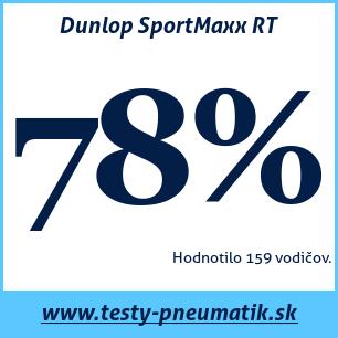 Test letných pneumatík Dunlop SportMaxx RT
