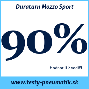 Test letných pneumatík Duraturn Mozzo Sport