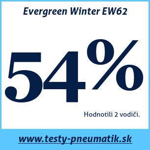 Test zimných pneumatík Evergreen Winter EW62