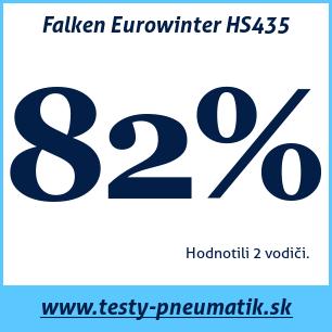 Test zimných pneumatík Falken Eurowinter HS435
