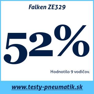Test letných pneumatík Falken ZE329