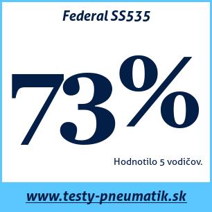 Test letných pneumatík Federal SS535