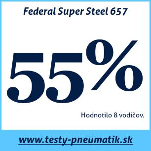 Test zimných pneumatík Federal Super Steel 657