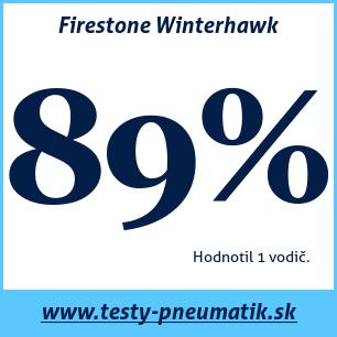 Test zimných pneumatík Firestone Winterhawk