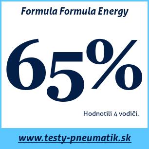 Test letných pneumatík Formula Formula Energy