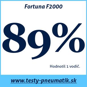 Test letných pneumatík Fortuna F2000