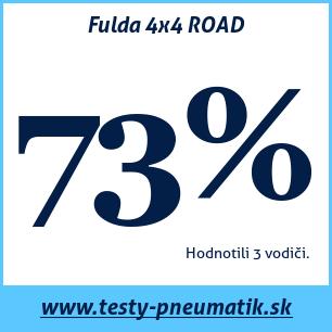 Test celoročných pneumatík Fulda 4x4 ROAD