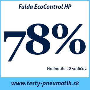 Test letných pneumatík Fulda EcoControl HP