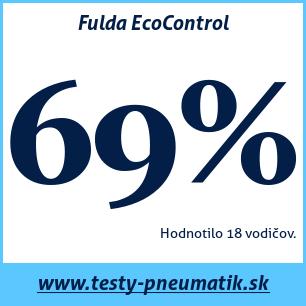 Test letných pneumatík Fulda EcoControl