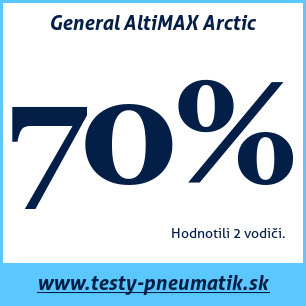 Test zimných pneumatík General AltiMAX Arctic