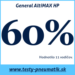 Test letných pneumatík General AltiMAX HP