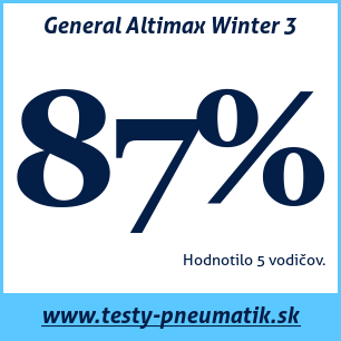 Test zimných pneumatík General Altimax Winter 3
