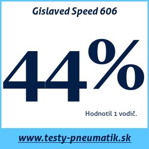 Test letných pneumatík Gislaved Speed 606