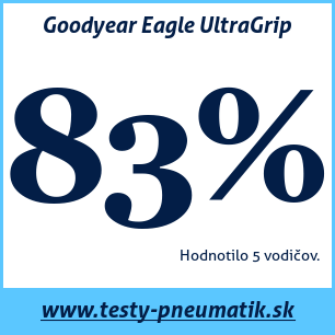 Test zimných pneumatík Goodyear Eagle UltraGrip