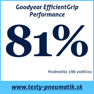 test goodyear efficientgrip performance 81 138 recenzi testy. Black Bedroom Furniture Sets. Home Design Ideas