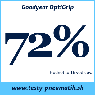 Test letných pneumatík Goodyear OptiGrip