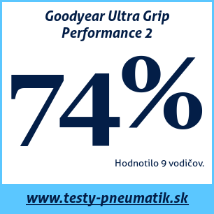 Test zimných pneumatík Goodyear Ultra Grip Performance 2