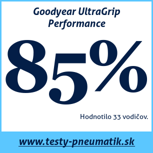 Test zimných pneumatík Goodyear UltraGrip Performance