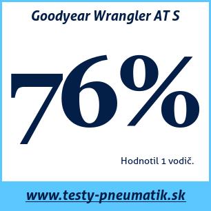 Test celoročných pneumatík Goodyear Wrangler AT S