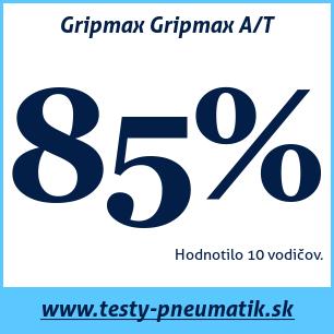 Test celoročných pneumatík Gripmax Gripmax A/T