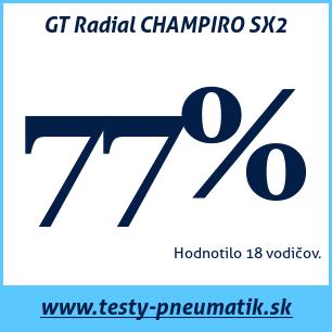 Test letných pneumatík GT Radial CHAMPIRO SX2