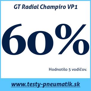 Test letných pneumatík GT Radial Champiro VP1