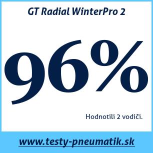 Test zimných pneumatík GT Radial WinterPro 2