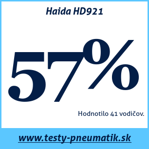 Test letných pneumatík Haida HD921